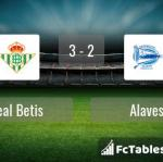 Match image with score Real Betis - Alaves