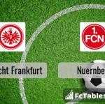 Preview image Eintracht Frankfurt - Nuernberg