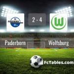 Match image with score Paderborn - Wolfsburg