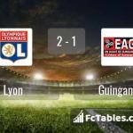 Match image with score Lyon - Guingamp