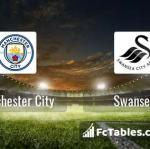 Preview image Manchester City - Swansea