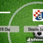 Preview image CFR Cluj - Dinamo Zagreb