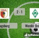 Match image with score Augsburg - Werder Bremen