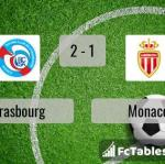 Match image with score Strasbourg - Monaco