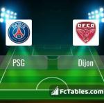 Preview image PSG - Dijon