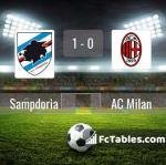Match image with score Sampdoria - AC Milan