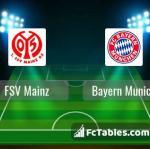 Preview image FSV Mainz - Bayern Munich