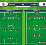 Lineup image Bologna - Juventus