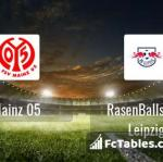 Preview image Mainz 05 - RasenBallsport Leipzig