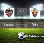 Match image with score Levante - Elche