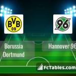 Preview image Borussia Dortmund - Hannover 96