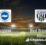 Preview image Brighton - West Bromwich Albion