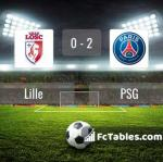 Match image with score Lille - PSG