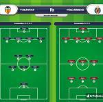 Lineup image Valencia - Villarreal