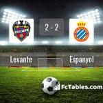 Match image with score Levante - Espanyol