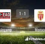 Match image with score Guingamp - Monaco