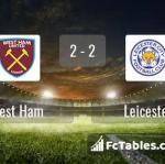 Match image with score West Ham - Leicester