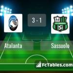 Match image with score Atalanta - Sassuolo