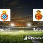 Preview image Espanyol - Mallorca