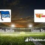 Preview image Hertha Berlin - Union Berlin