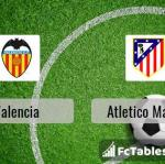 Preview image Valencia - Atletico Madrid