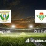 Preview image Leganes - Real Betis