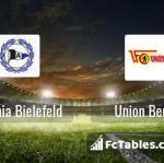 Preview image Arminia Bielefeld - Union Berlin