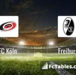 Preview image FC Köln - Freiburg