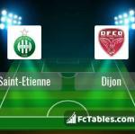 Preview image Saint-Etienne - Dijon