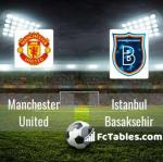 Preview image Manchester United - Istanbul Basaksehir