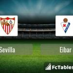 Preview image Sevilla - Eibar