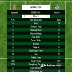 Match image with score Espanyol - Getafe