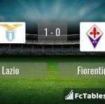 Match image with score Lazio - Fiorentina
