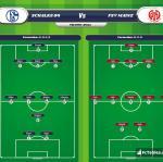 Lineup image Schalke 04 - FSV Mainz