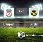 Match image with score Liverpool - Burnley