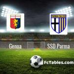 Preview image Genoa - SSD Parma