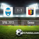 Match image with score SPAL 2013 - Genoa