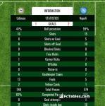 Match image with score Udinese - Napoli