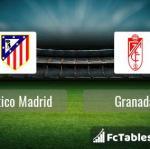 Preview image Atletico Madrid - Granada