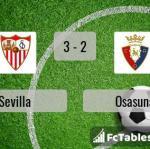 Match image with score Sevilla - Osasuna