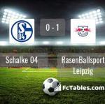 Match image with score Schalke 04 - RasenBallsport Leipzig