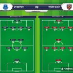 Lineup image Everton - West Ham