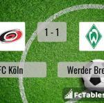 Match image with score FC Köln - Werder Bremen