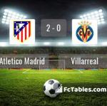 Match image with score Atletico Madrid - Villarreal