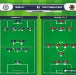 Lineup image Chelsea - Wolverhampton Wanderers