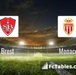 Preview image Brest - Monaco