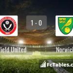 Match image with score Sheffield United - Norwich
