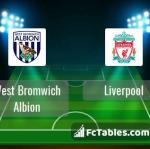 Preview image West Bromwich Albion - Liverpool