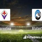 Preview image Fiorentina - Atalanta