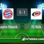 Match image with score Bayern Munich - FC Köln